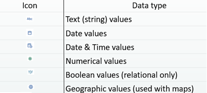 data types tableau interview questions