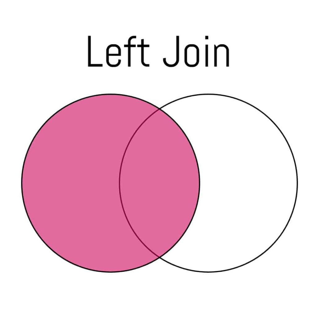 left join in tableau