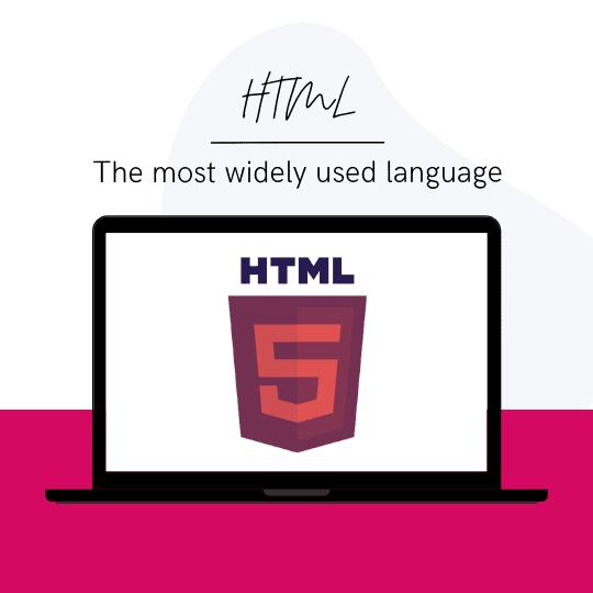 html prad tutorials